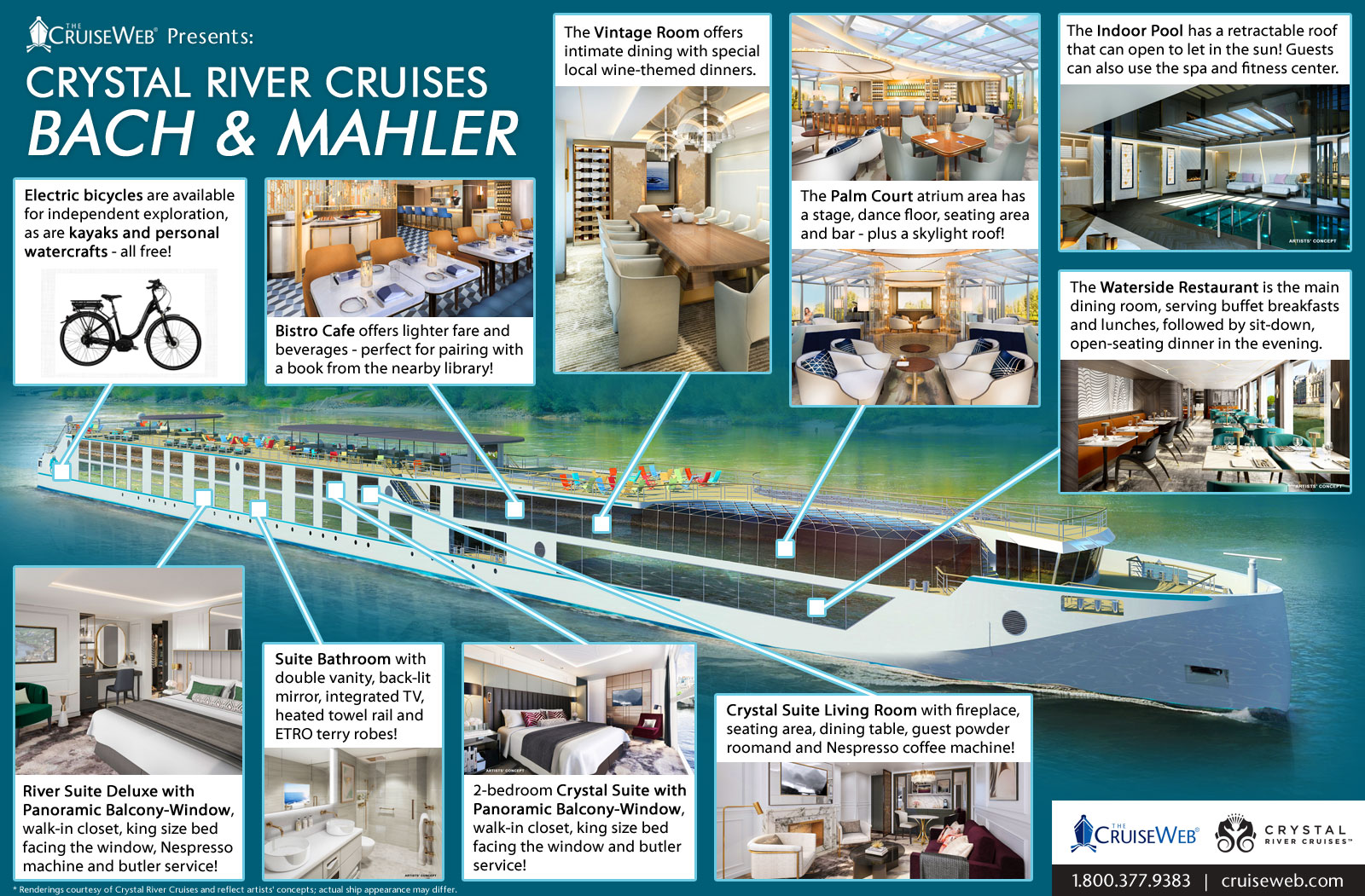 Crystal River Cruises' Crystal Mahler: An Infographic