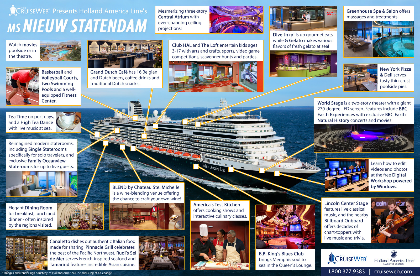 Inside Holland America's ms Nieuw Statendam: An Infographic