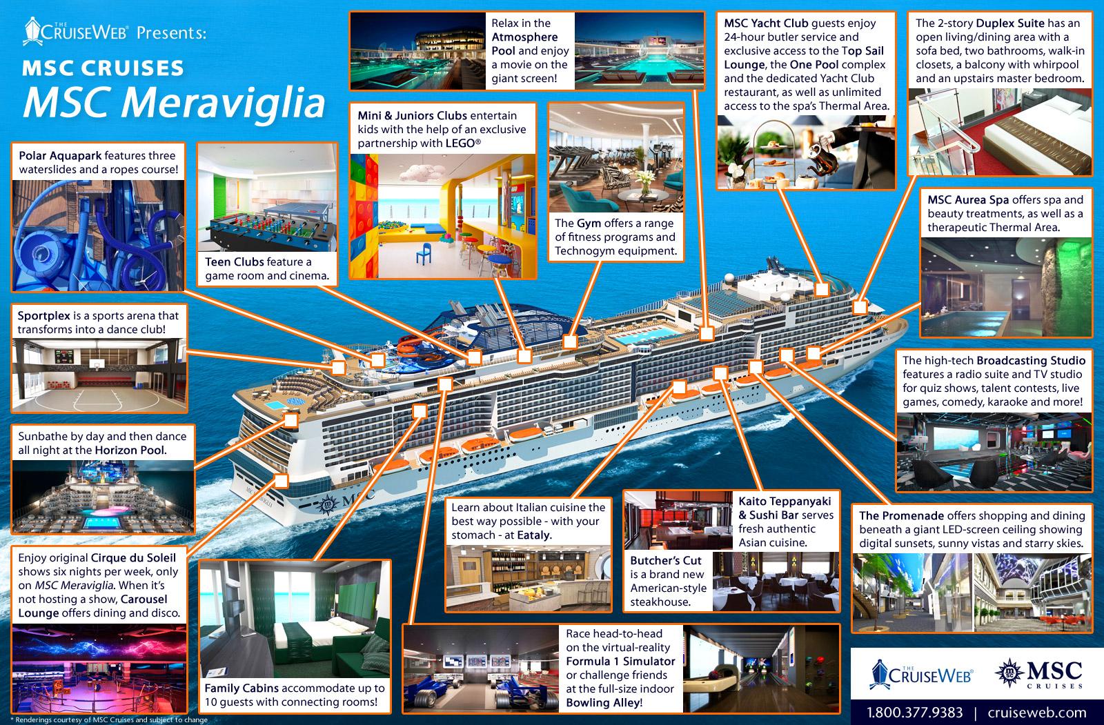 MSC Meraviglia Cruise Ship Infographic
