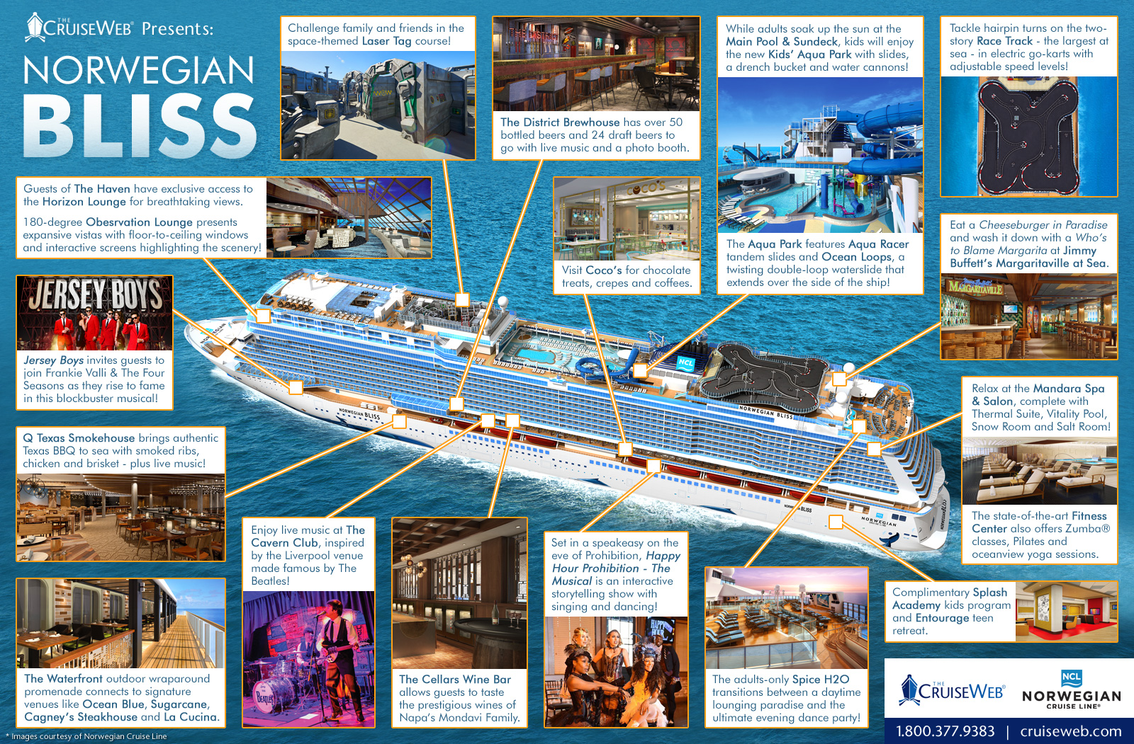 Two Family Floor Plans Norwegian Bliss Cruise Ship 2018 And 2019 Norwegian Bliss
