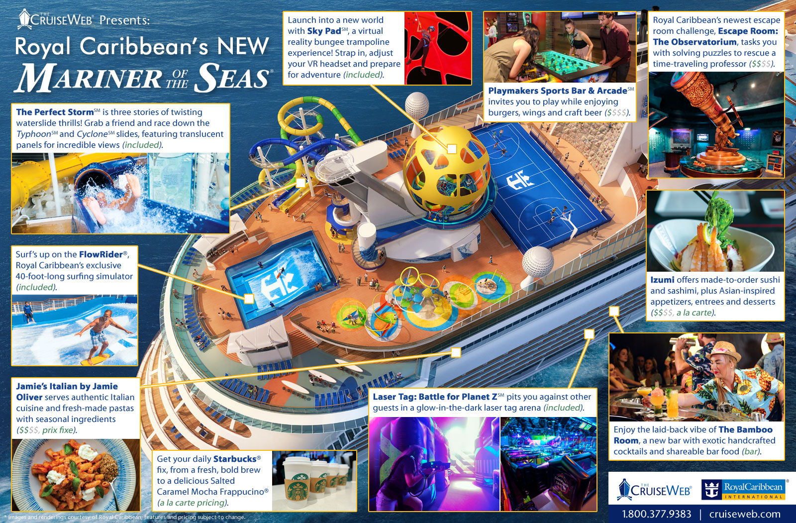 Royal Caribbean's New Mariner of the Seas: An Infographic