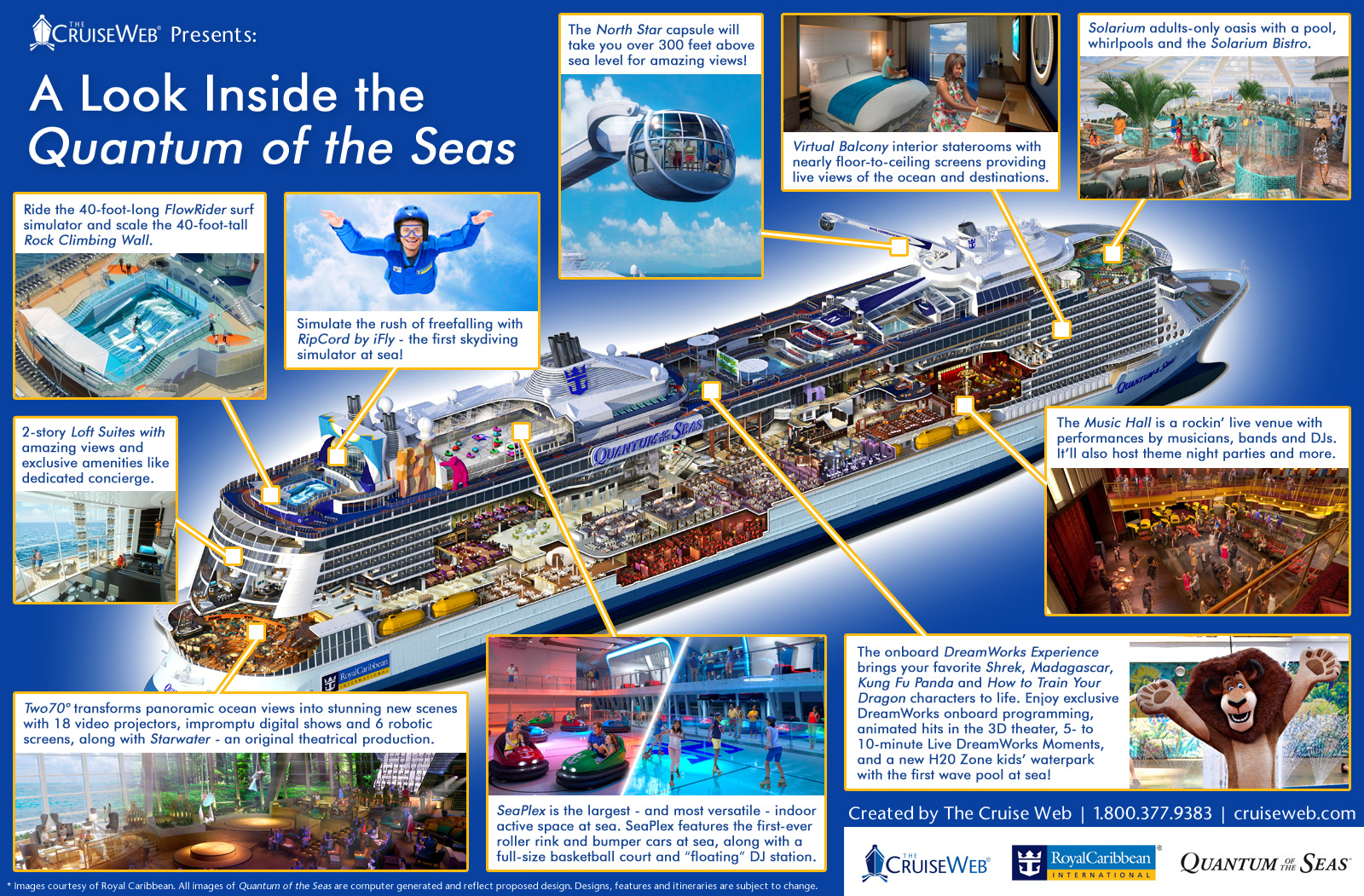 A Look Inside the Quantum of the Seas: An Infographic