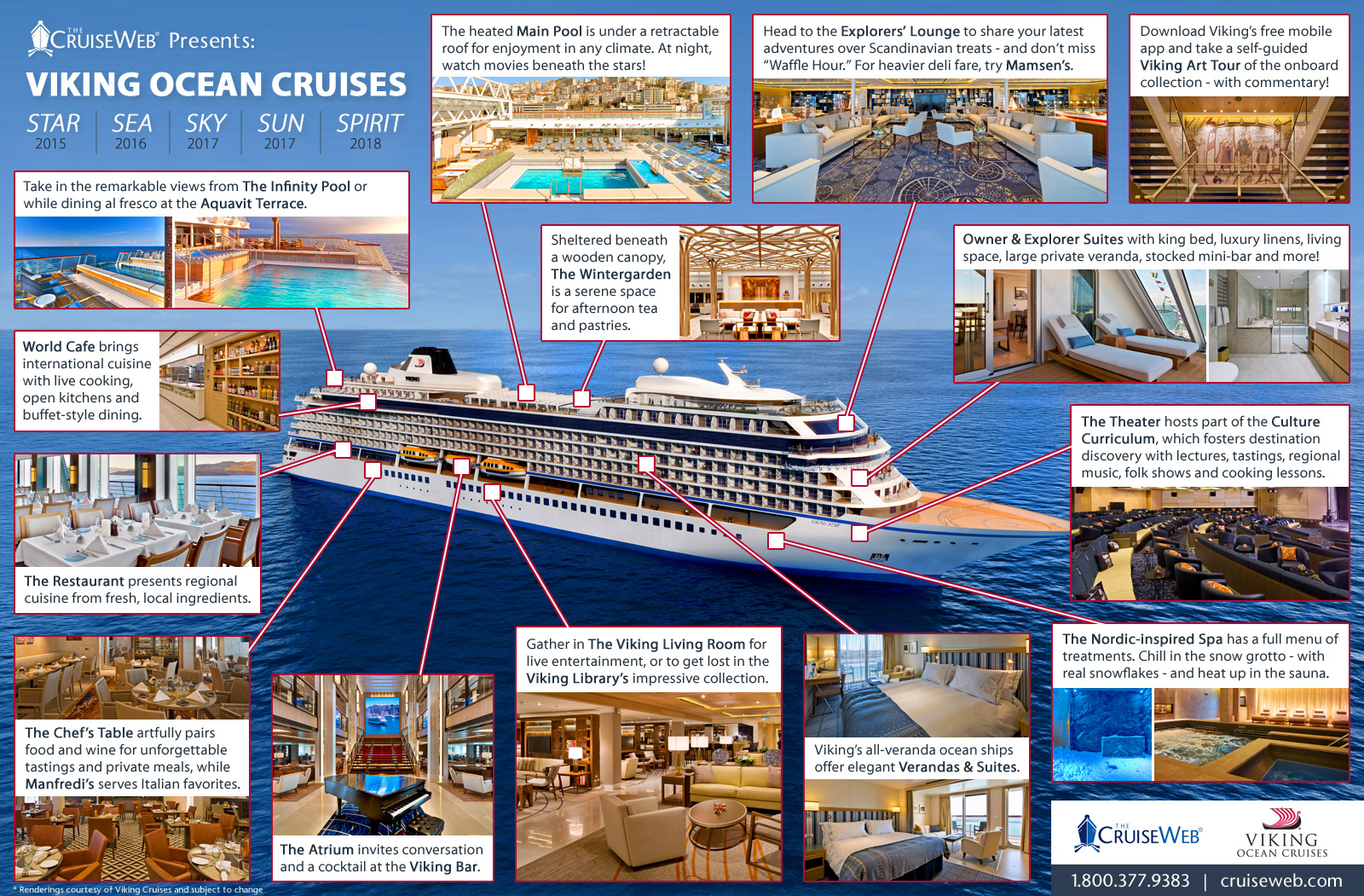 Viking Oceans Cruise Ships Infographic