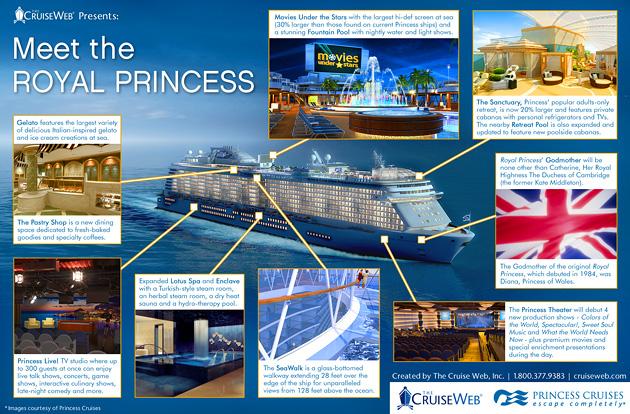 Meet the Royal Princess - Infographic