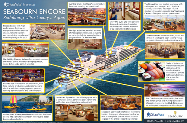 Infographic: Seabourn Encore Luxury Cruise Ship