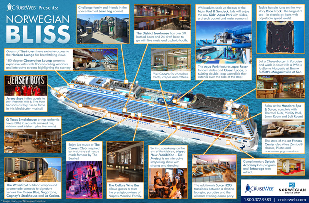 Infographic - Norwegian Bliss Cruise Ship