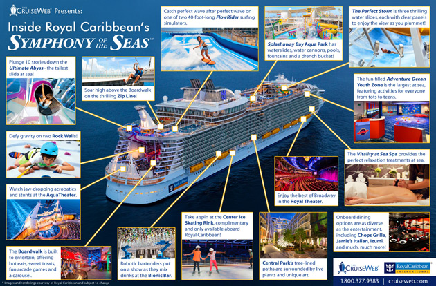 Infographic - Royal Caribbean's Symphony of the Seas Cruise Ship