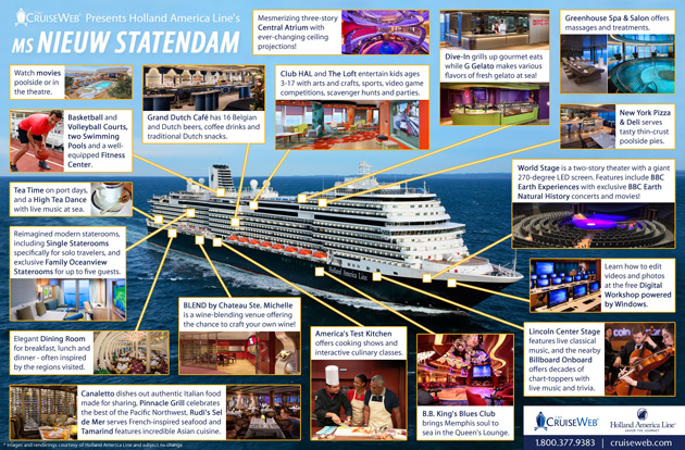 Infographic - Holland America ms Nieuw Statendam Cruise Ship