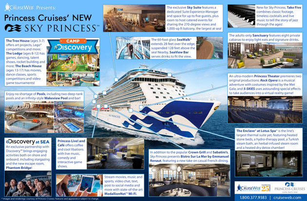 Infographic - Sky Princess Cruise Ship