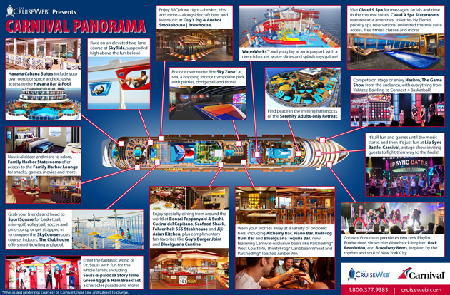 Infographic - Carnival Panorama Cruise Ship