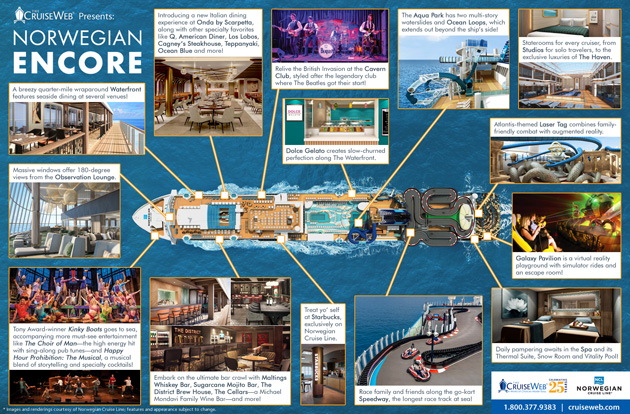 Infographic - Norwegian Encore Cruise Ship