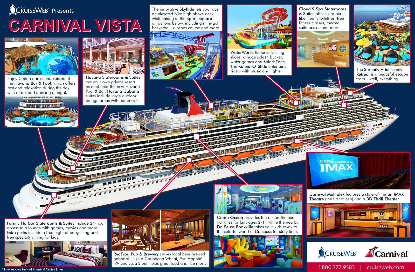 Inside the Carnival Vista: An Infographic