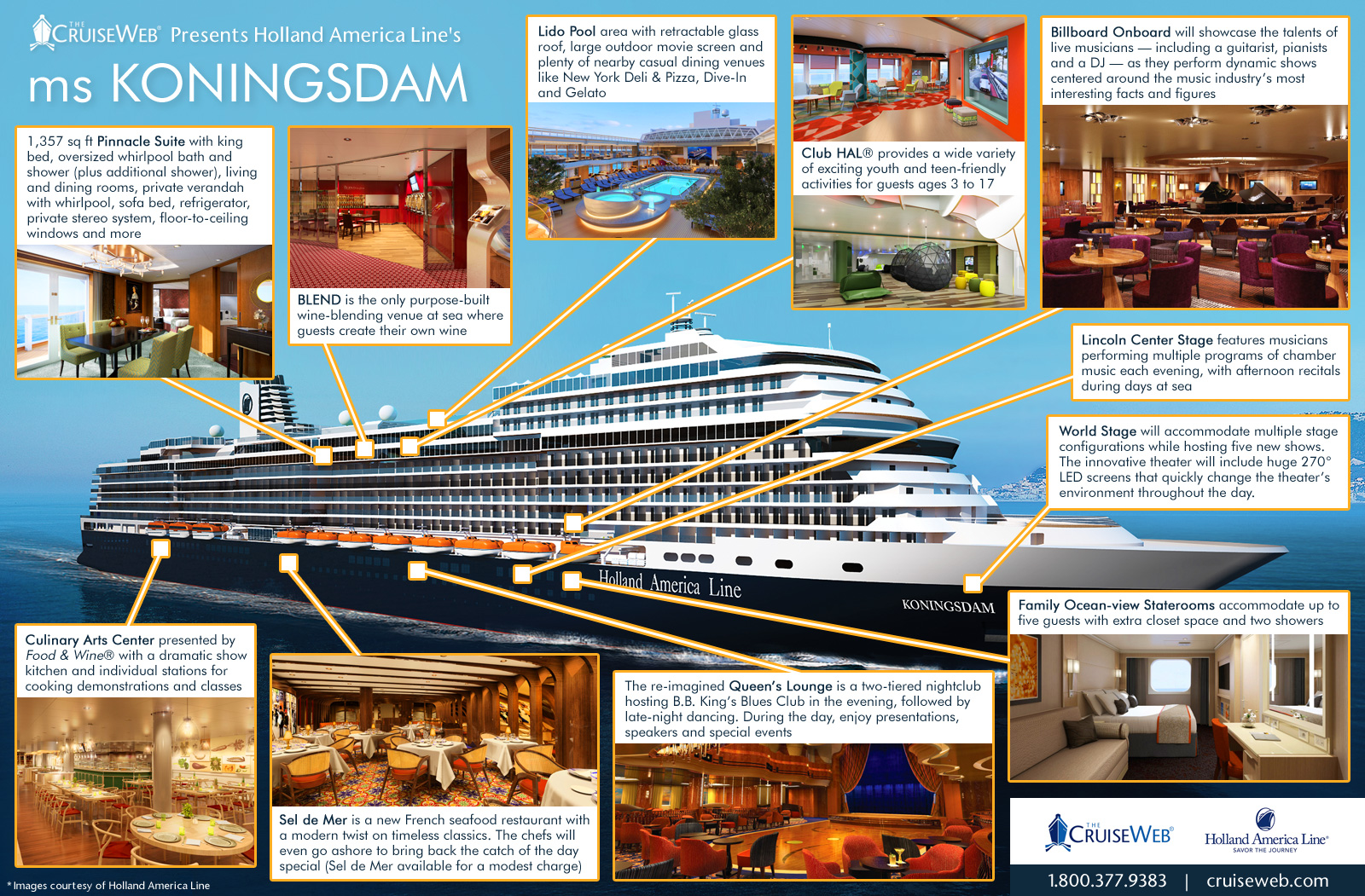 Holland americas ms koningsdam cruise ship 2017 and 2017 ms holland america ms koningsdam an infographic baanklon Gallery