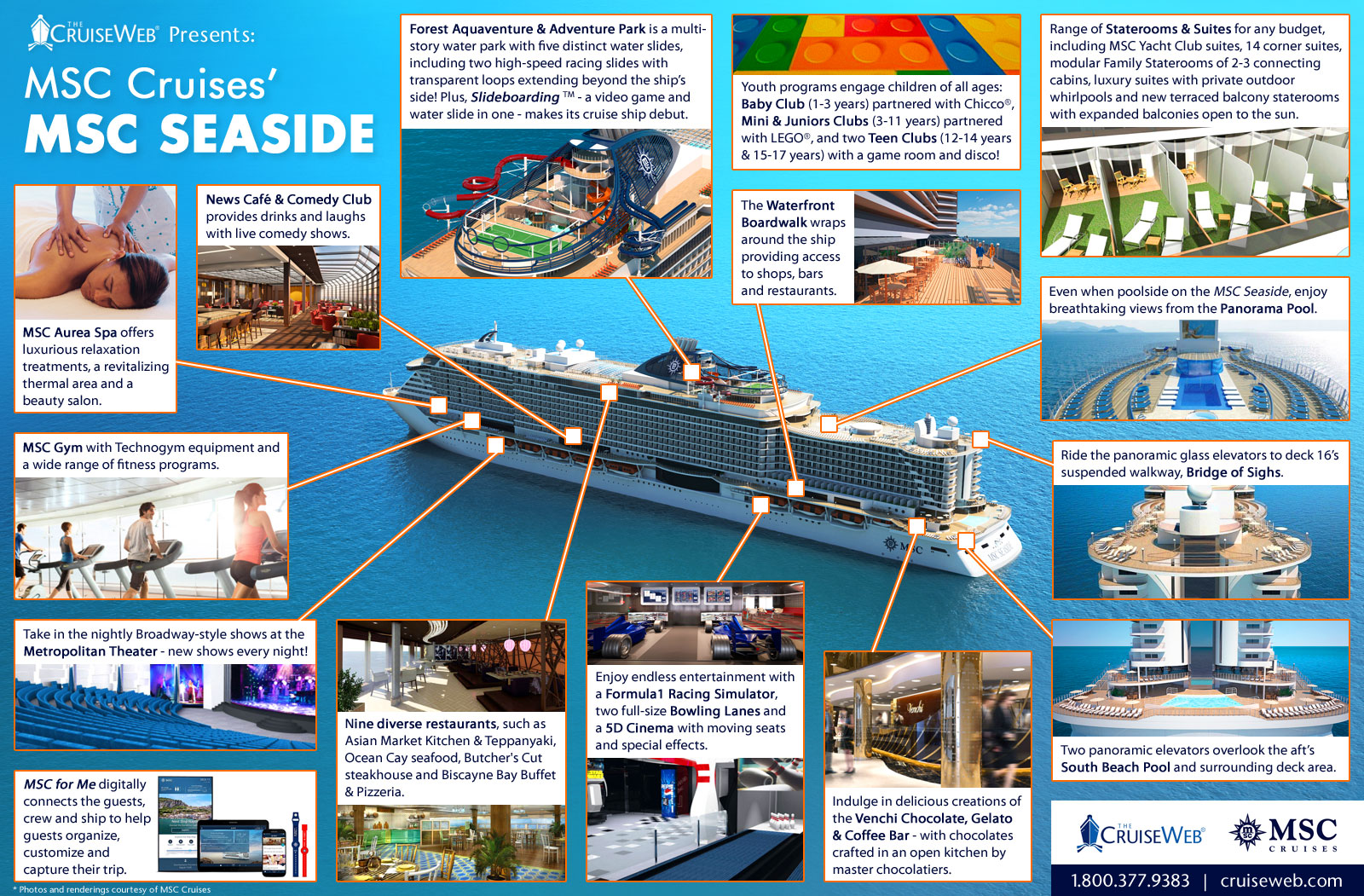 Inside MSC Seaside A Cruise Ship Infographic