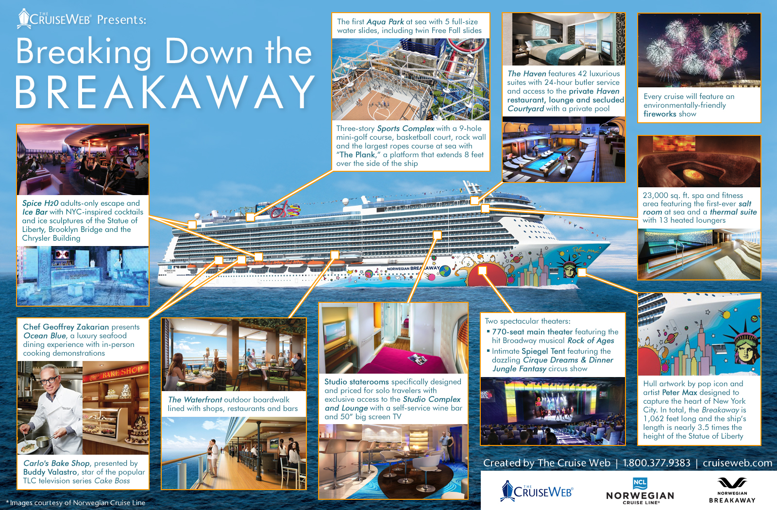 The Cruise Web Presents Breaking Down the Breakaway Infographic