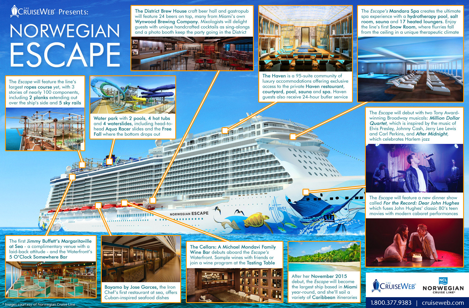Click to view our Norwegian Escape Infographic