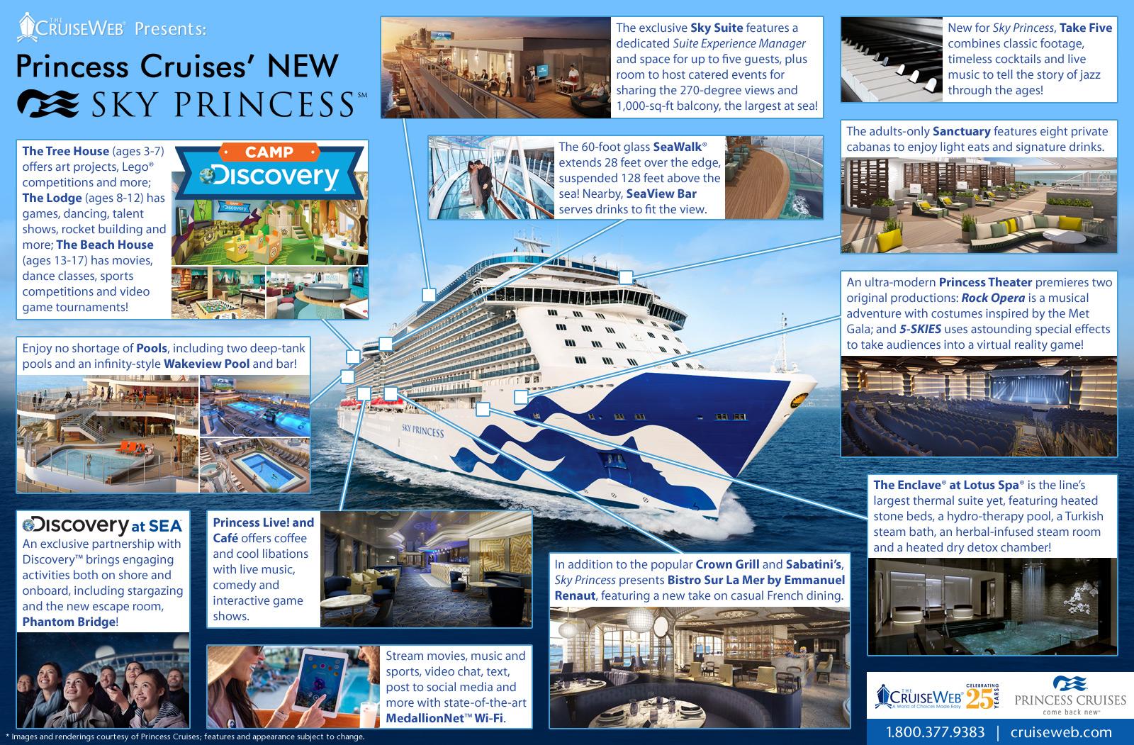 Sky Princess Cruise Ship 2021 2022 And 2023 Sky Princess Destinations Deals The Cruise Web