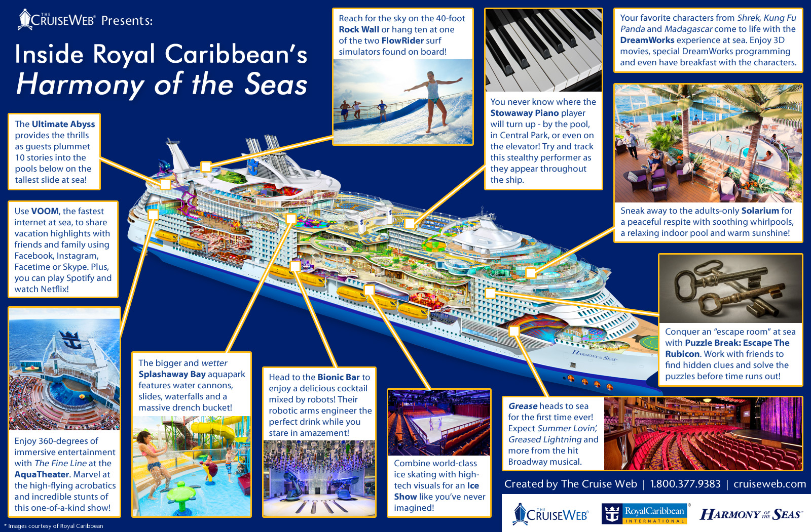 Explore The Beauty Of Caribbean: Royal Caribbean's Harmony Of The Seas Cruise Ship, 2017
