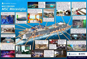 MSC Meraviglia Infographic
